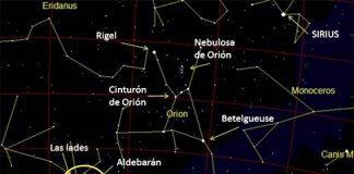 El mapa de los astros en el verano cordillerano.