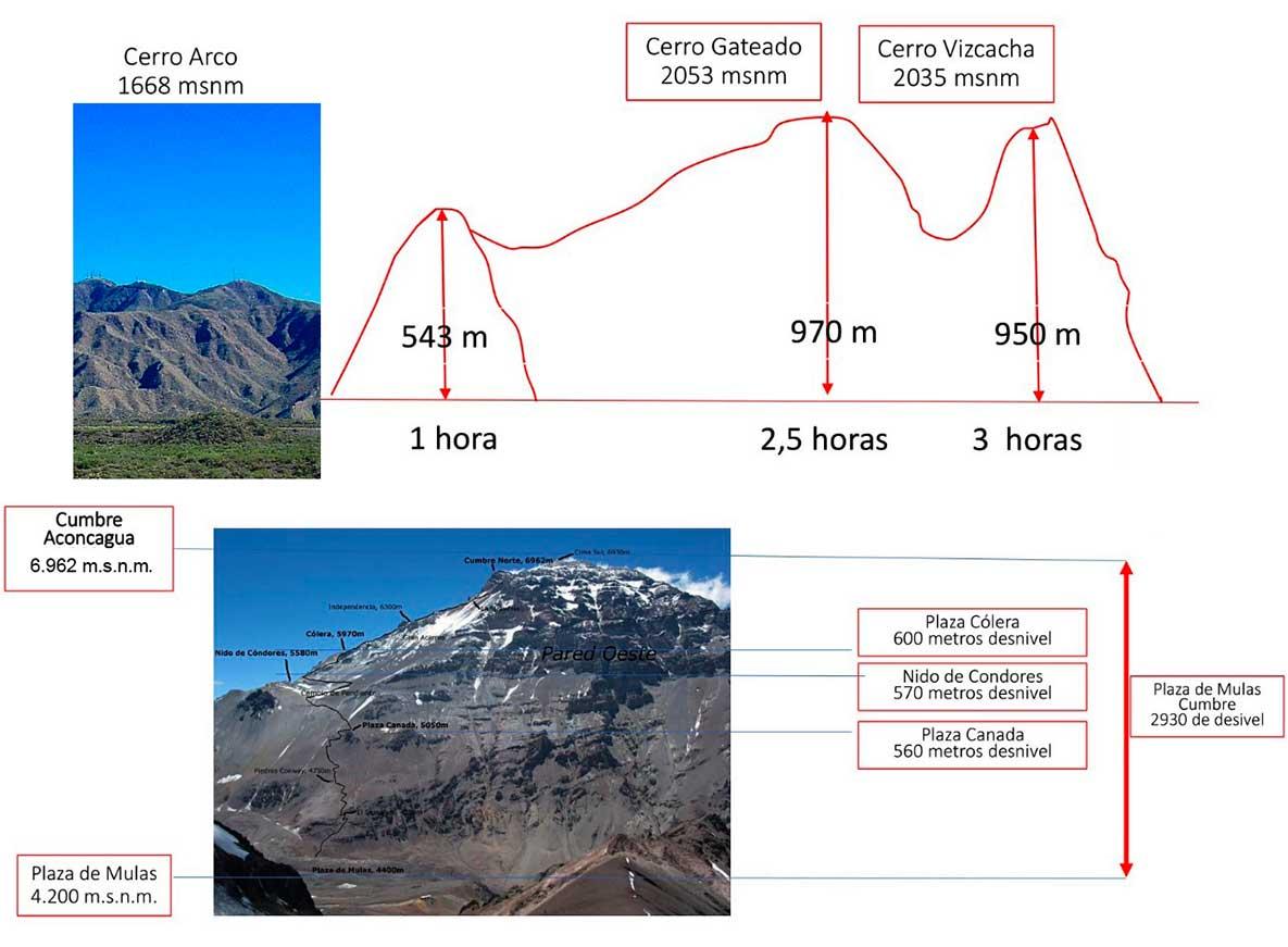 Infografía elaborada por Domingo Álvarez, de Puerta de la Quebrada.
